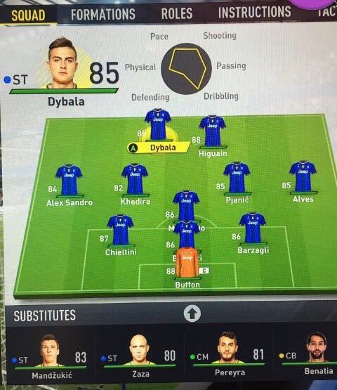 fifa 19 spieler rating