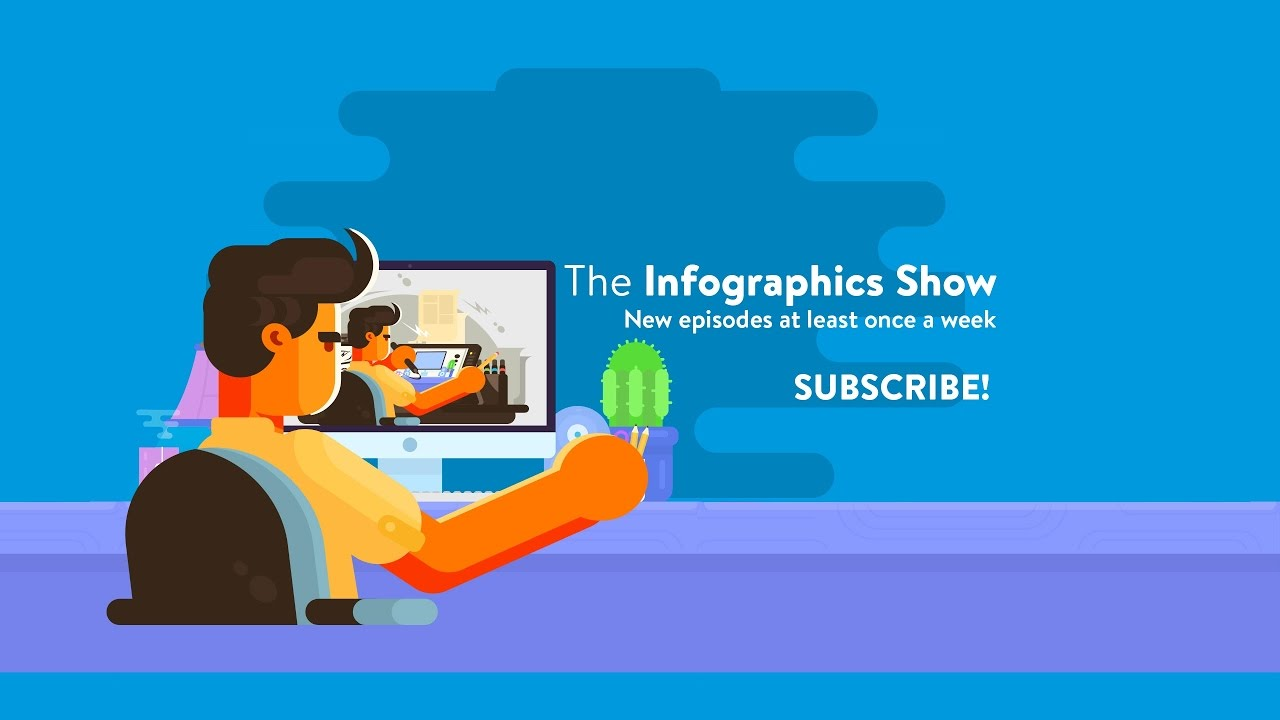 How Much Money The Infographics Show Makes On YouTube - Net Worth